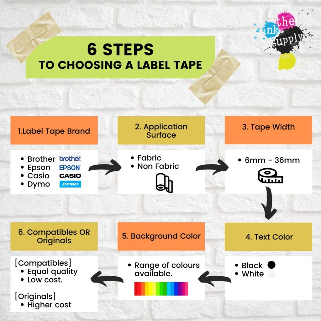 how to choose label tape
