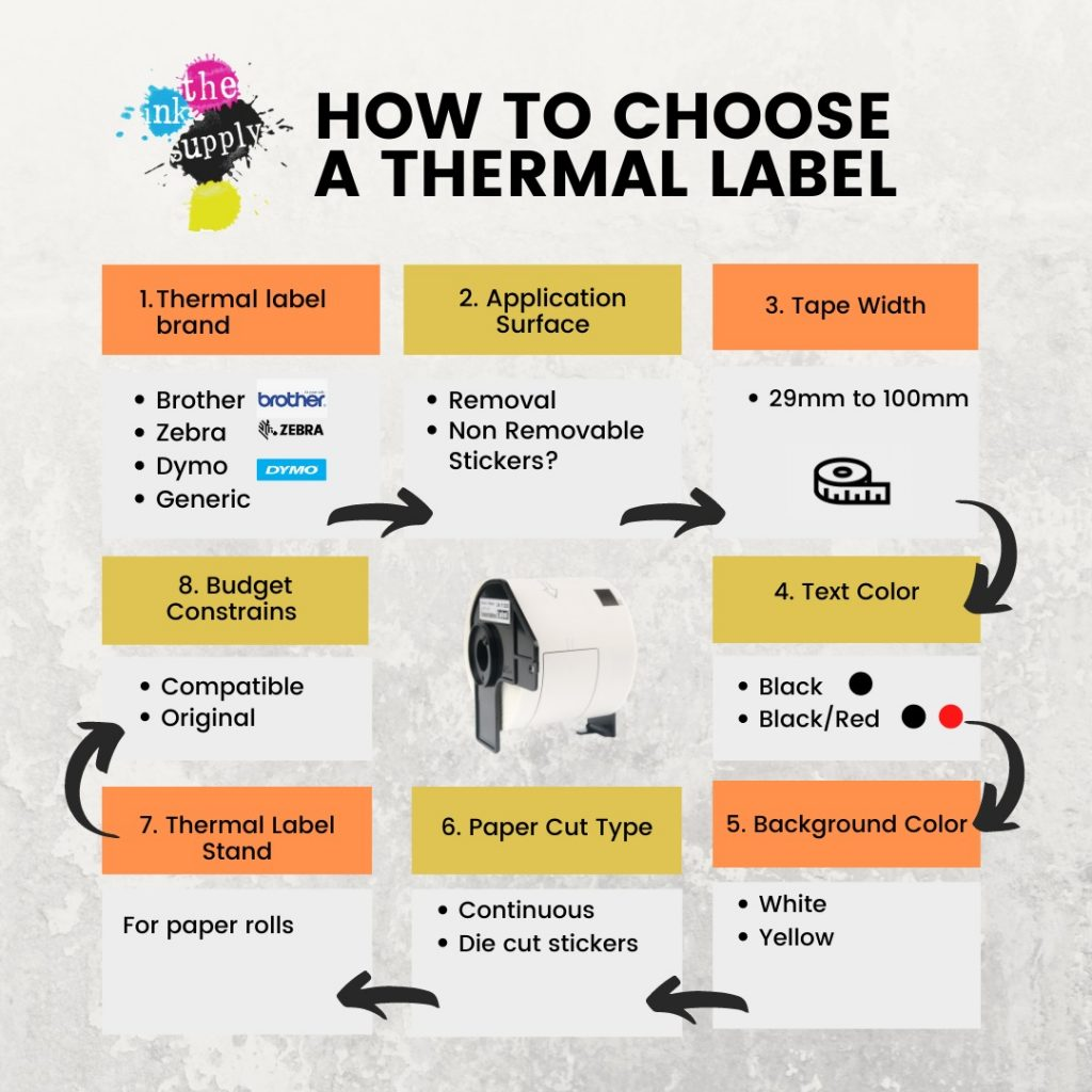how-to-choose-a-thermal-label